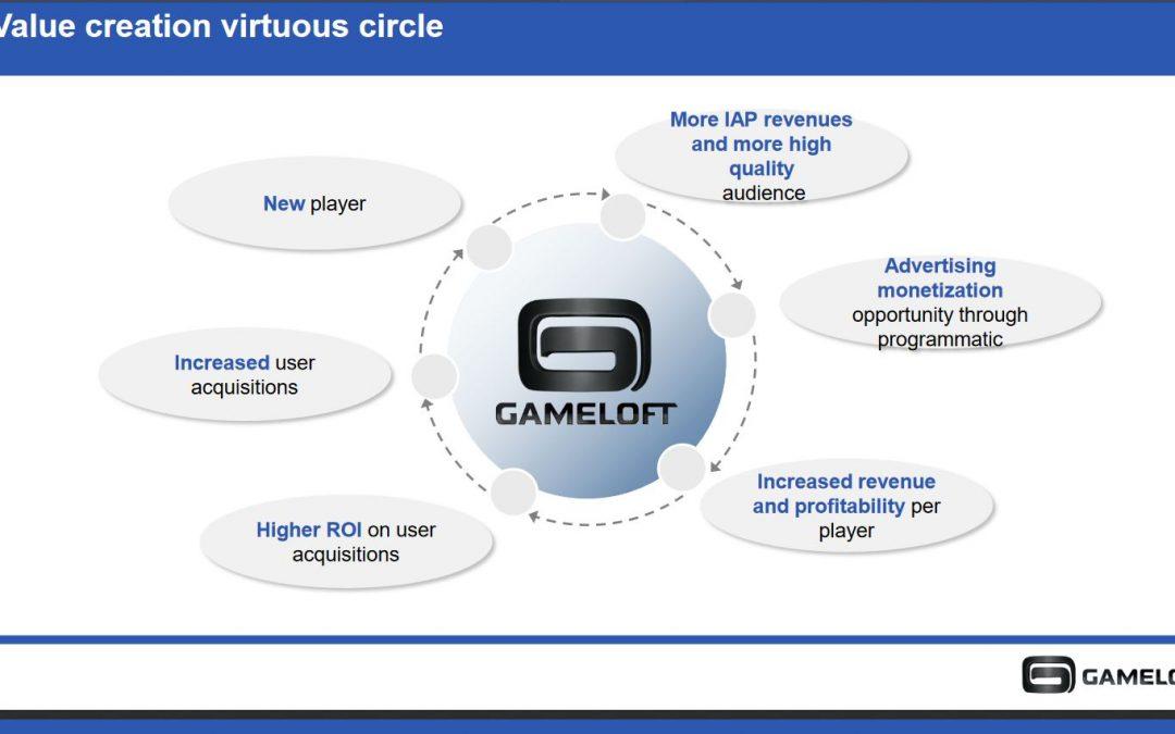 Trend bei Spielen für Smartphones und Tablets: Free to play mit In-App-Käufen und Werbung